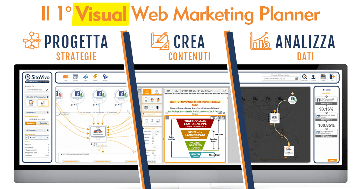 Web Marketing Suite